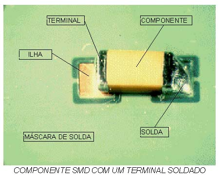 COMPONENTES PDF SMD ELETRONICOS