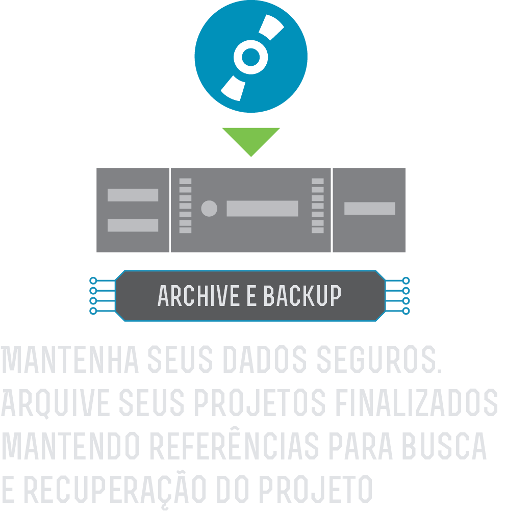 LTO backup archive